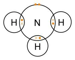 Ammonia! NH3. As both nitrogen and hydrogen are non-metals