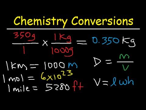 Chemistry Conversions Chart  Density Volume Grams To Moles