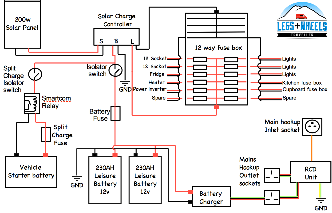12v electric system diagram in ford transit van conversion [ 1412 x 908 Pixel ]