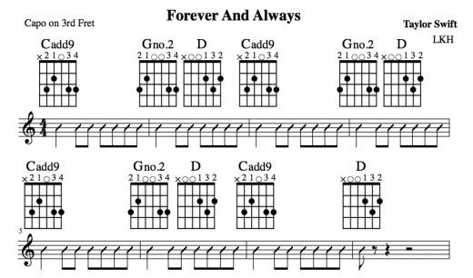 Easy Guitar Songs • Forever And Always • Taylor Swift • Chords ...
