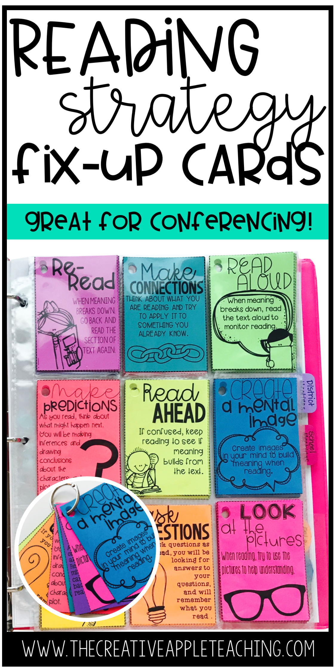 Reading Comprehension Fix Up Strategy Cards And Posters