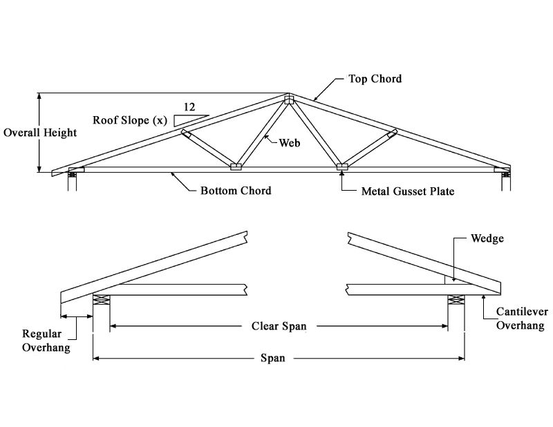 Design of wooden roof truss building construction for Prefab gambrel roof trusses