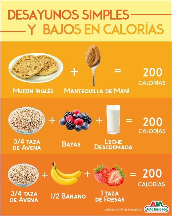 Empezando El Día De Forma Rica Y Saludable Desayuno Simple Y Bajo En Calorías Desayuno Bajo En Calorías Comidas Saludables Y Faciles Desayunos Nutritivos