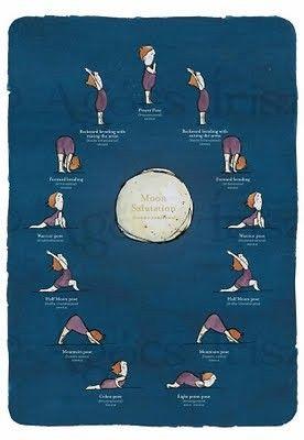 moon salutation yoga  night yoga yoga poster yoga fitness