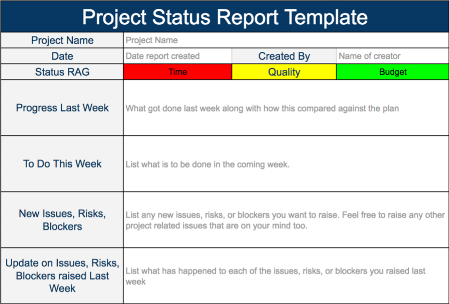 Project Status Report Template  Oloma   Interdependency