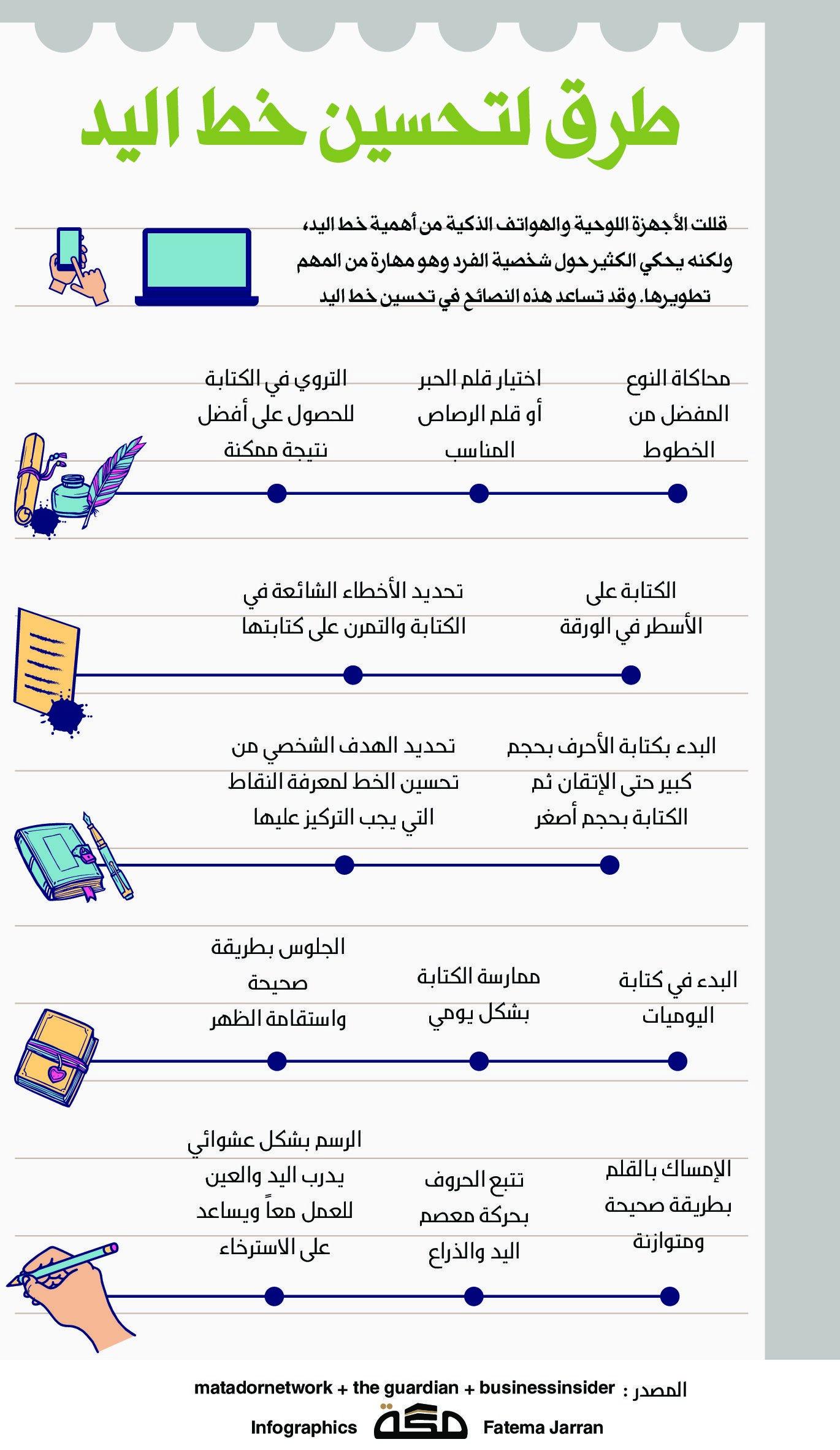 طرق لتحسين خط اليد صحيفة مكة انفوجرافيك منوعات Infographic Makkah