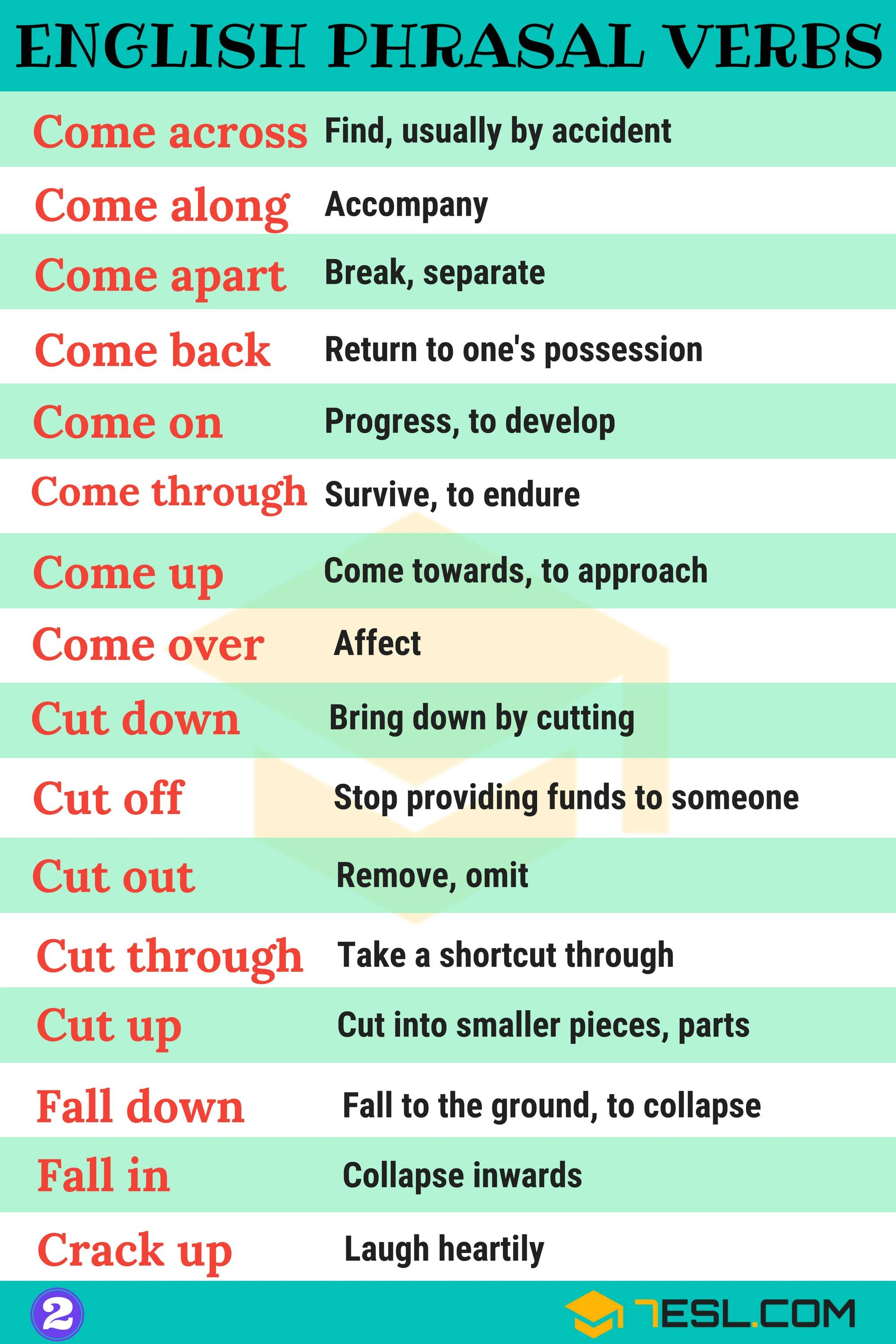 2000 Common Phrasal Verbs List From A Z With Images English