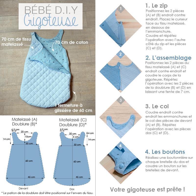 Gigoteuse couture pour la maison - Couture pour la maison ...