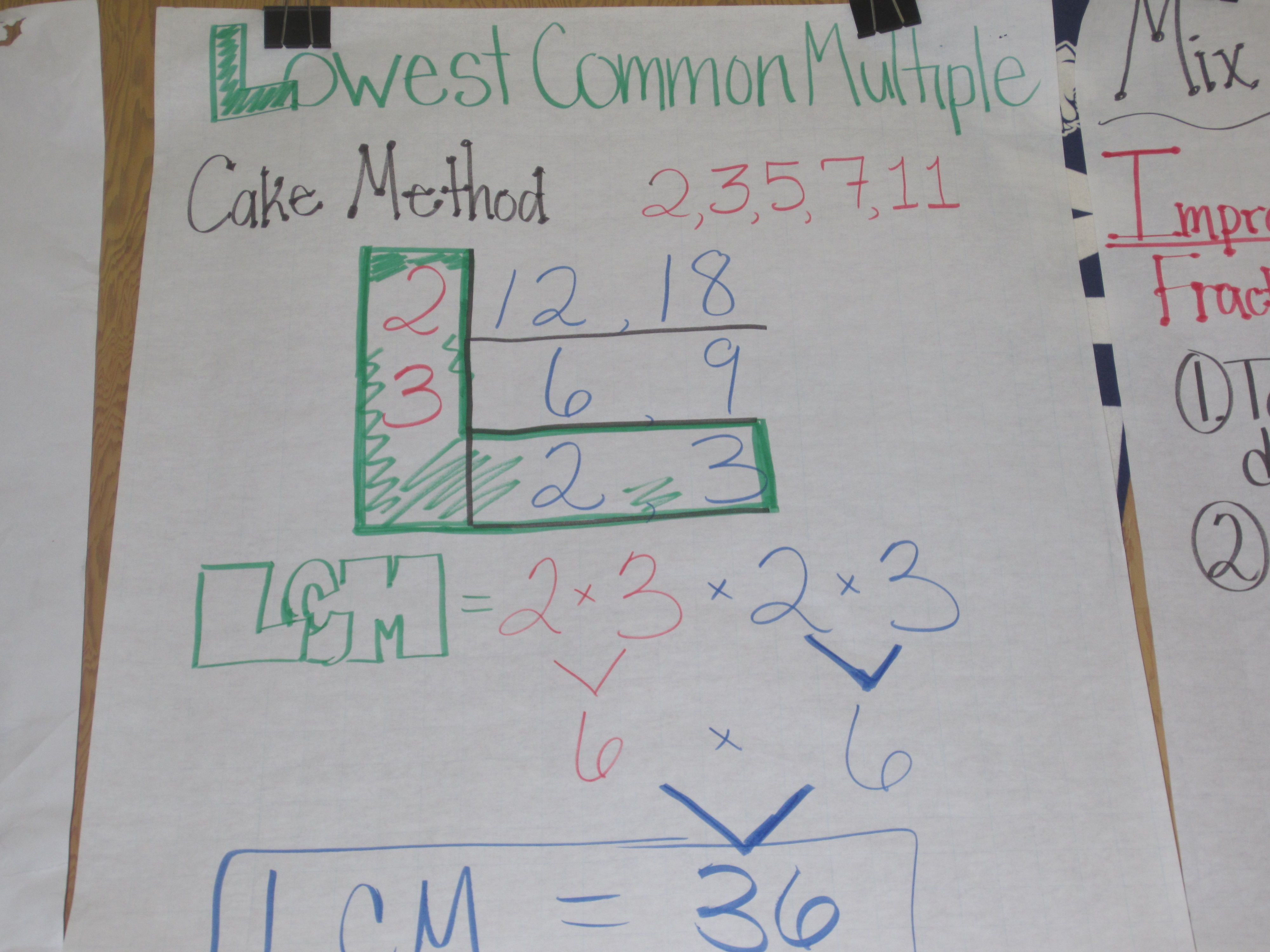 Lcm Calculate The Lcm Using Cake Method