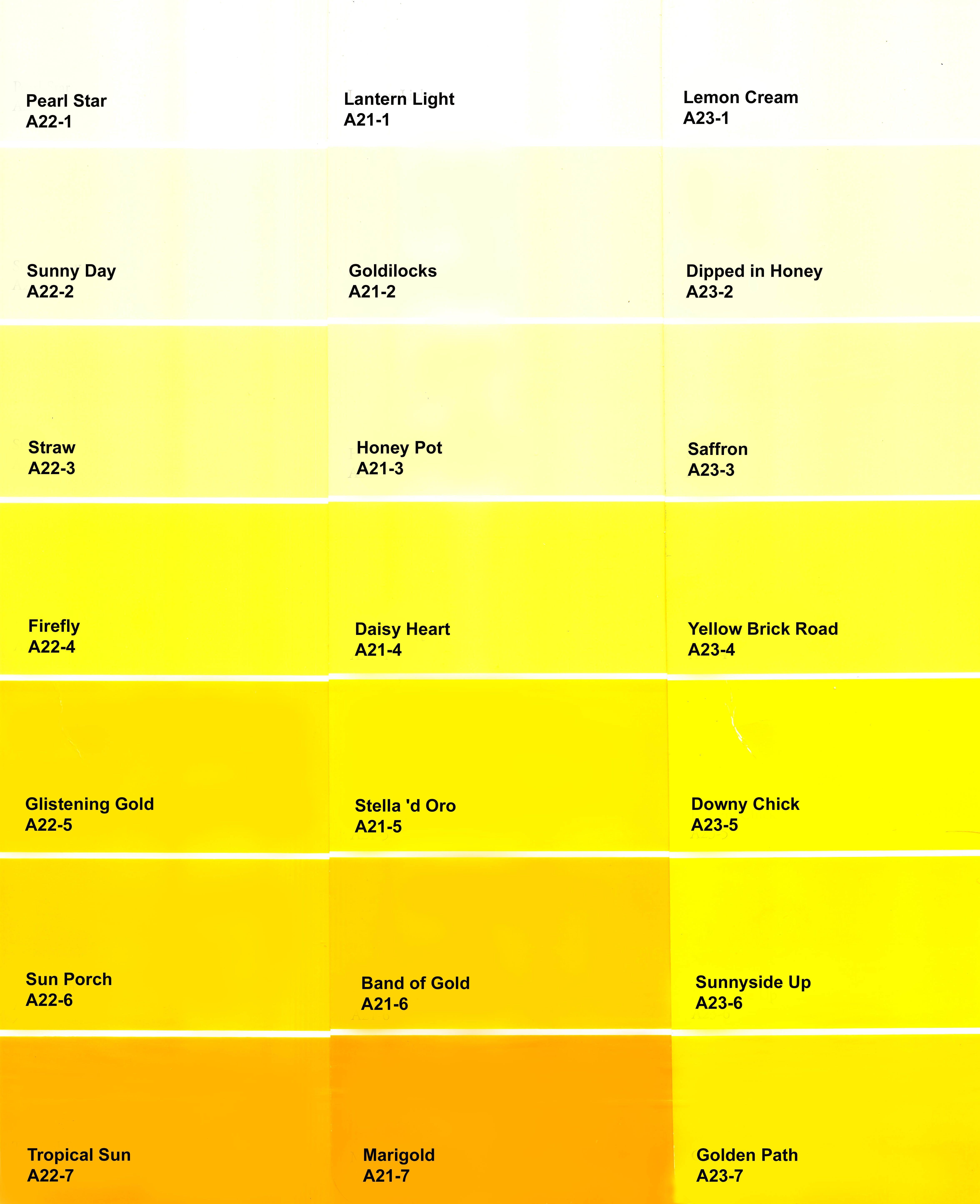 Urochrome Pigment A Primer Light Yellow Paint Wall Paint Colors