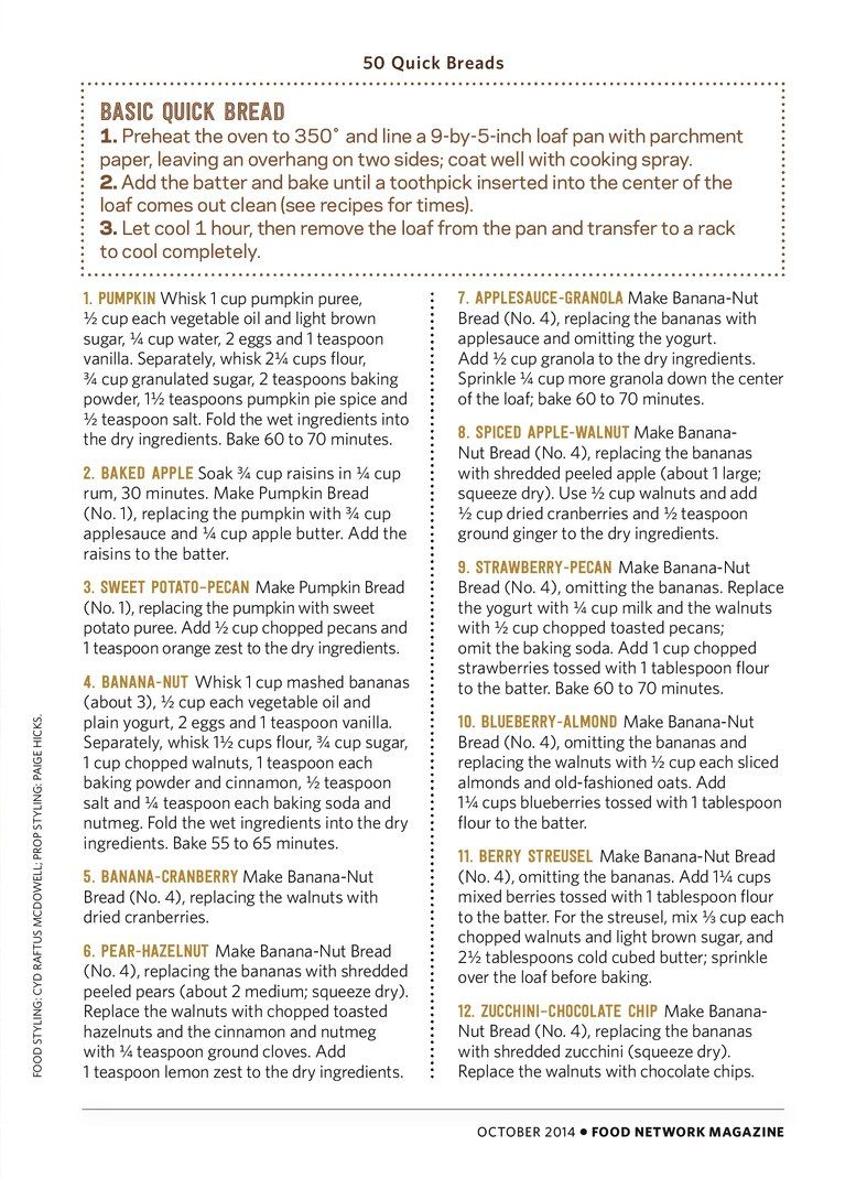 50 Quick Breads Food Network Magazine, Oct 2014, (S10-S11)
