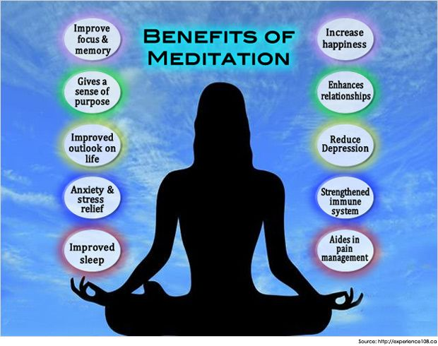 the benefits of yoga meditation Dating back thousands of years, yoga and meditation offer numerous benefits to your physical and mental health here, we guide you through them.