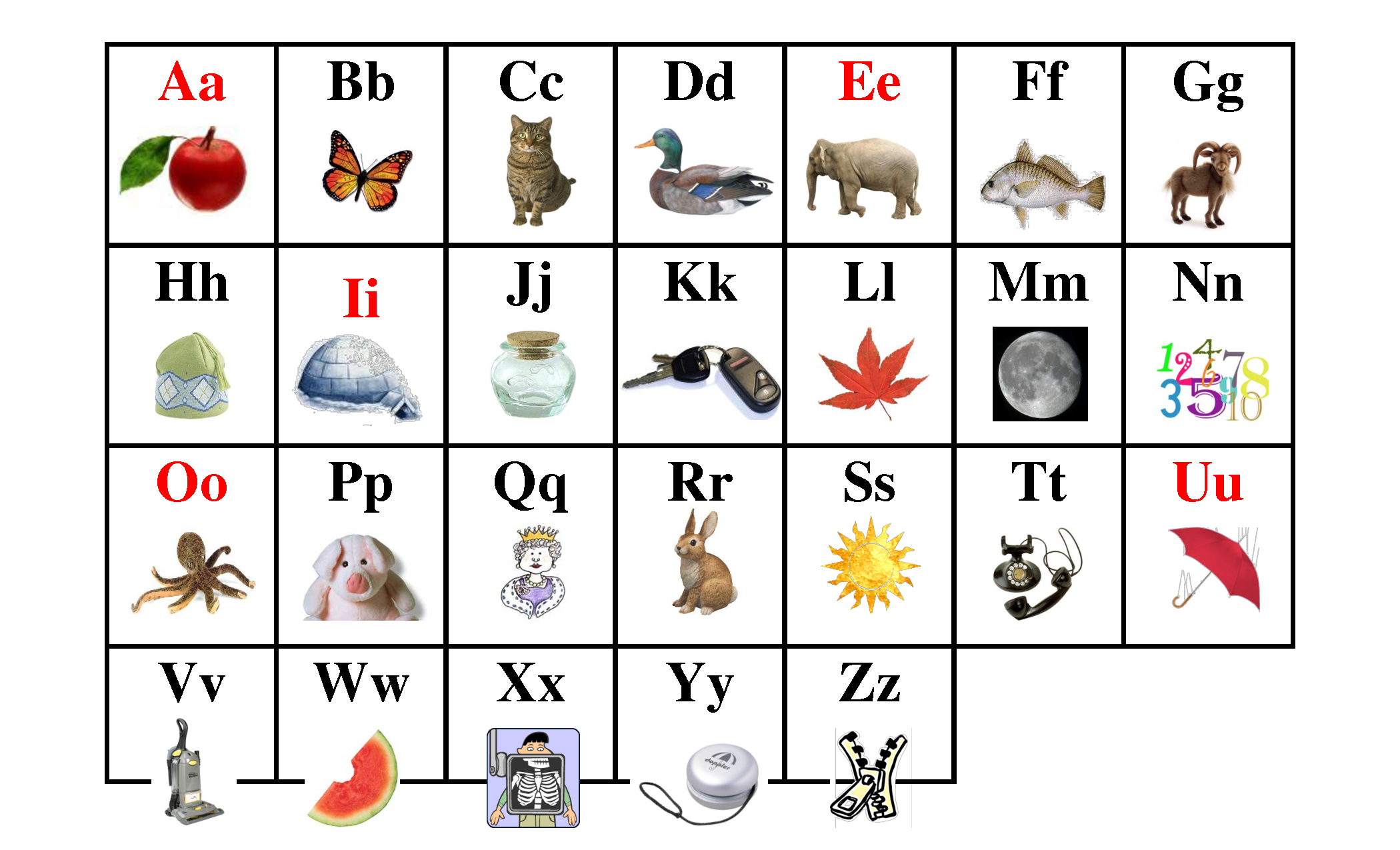 Picture Alphabet Chart  Abc Phonics Pictures Chart Red