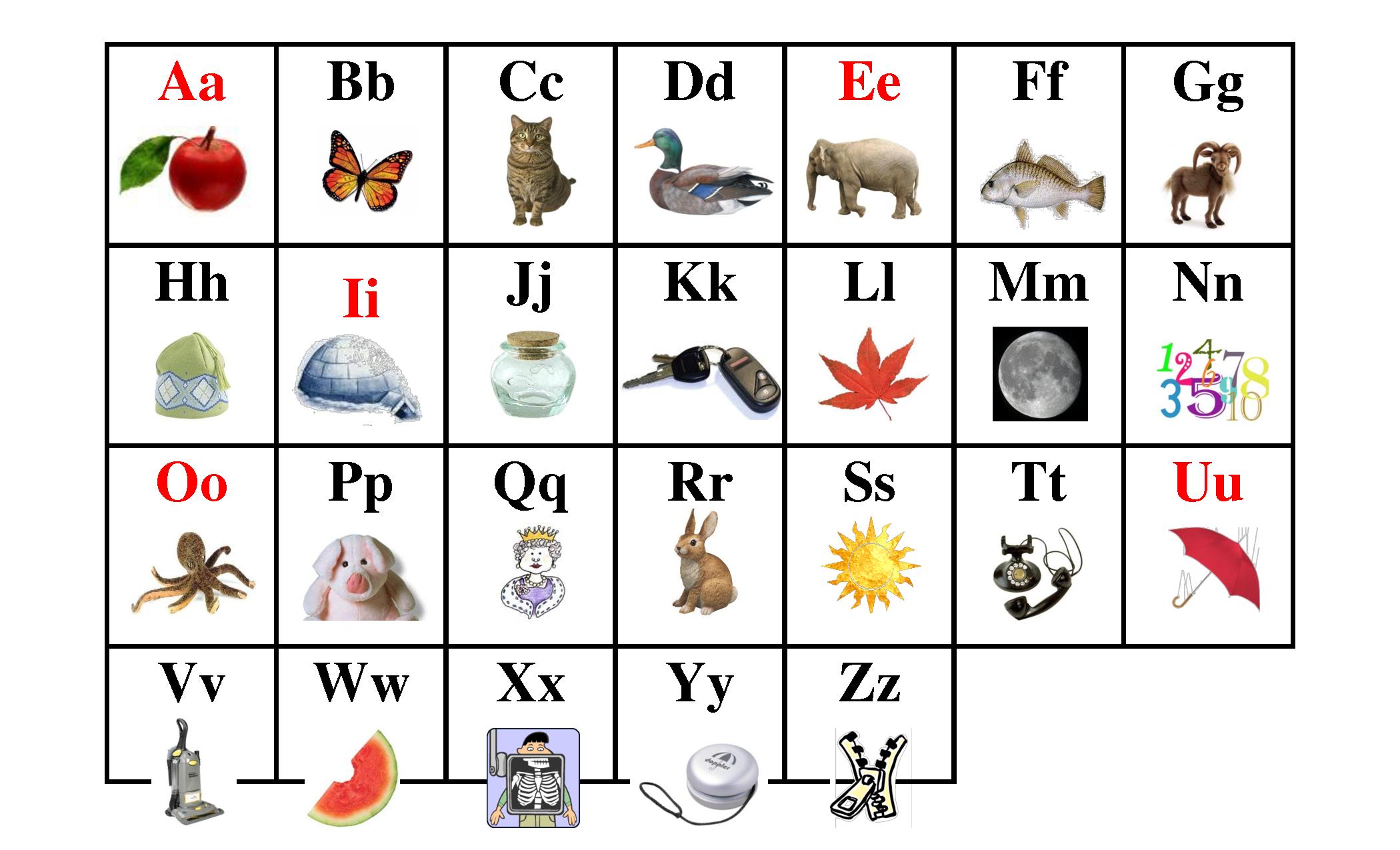 Picture Alphabet Chart