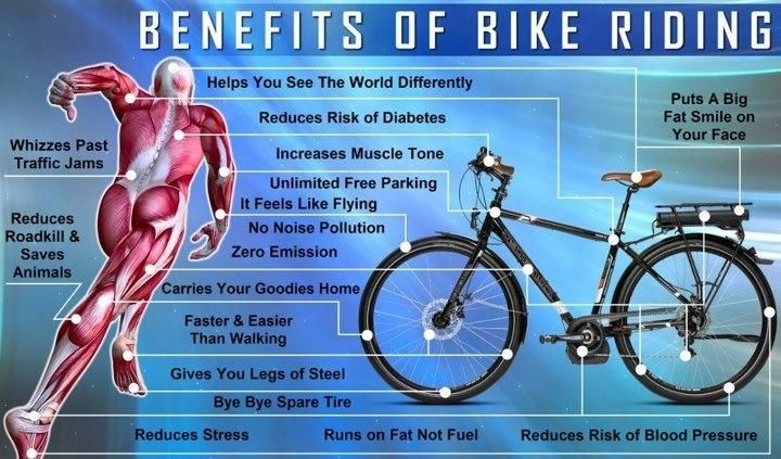 Benefits Of Bike Riding Anonymous Art Of Revolution Biking Benefits