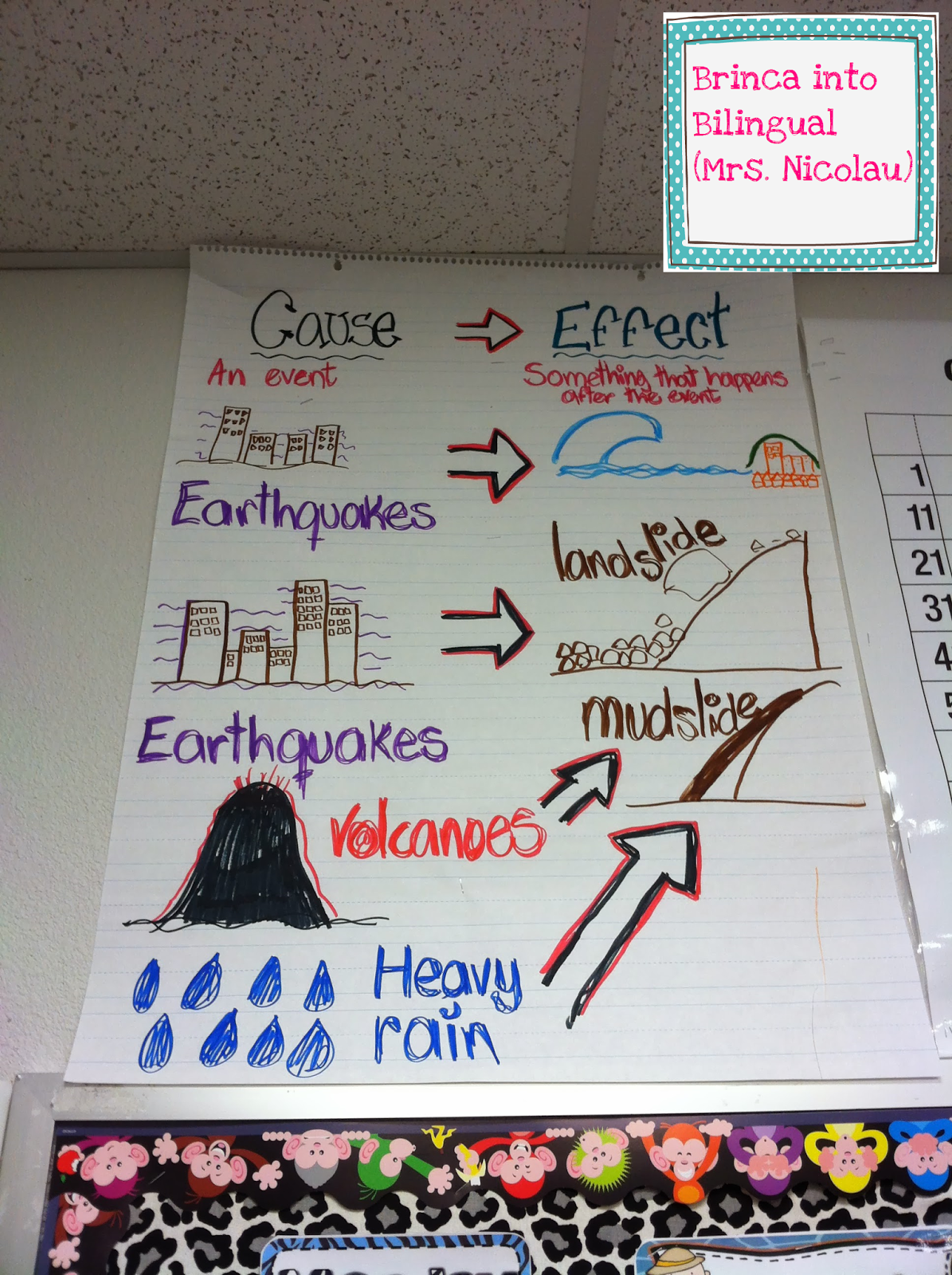 Anchor Chart To Incorporate Cause Effect Into Science