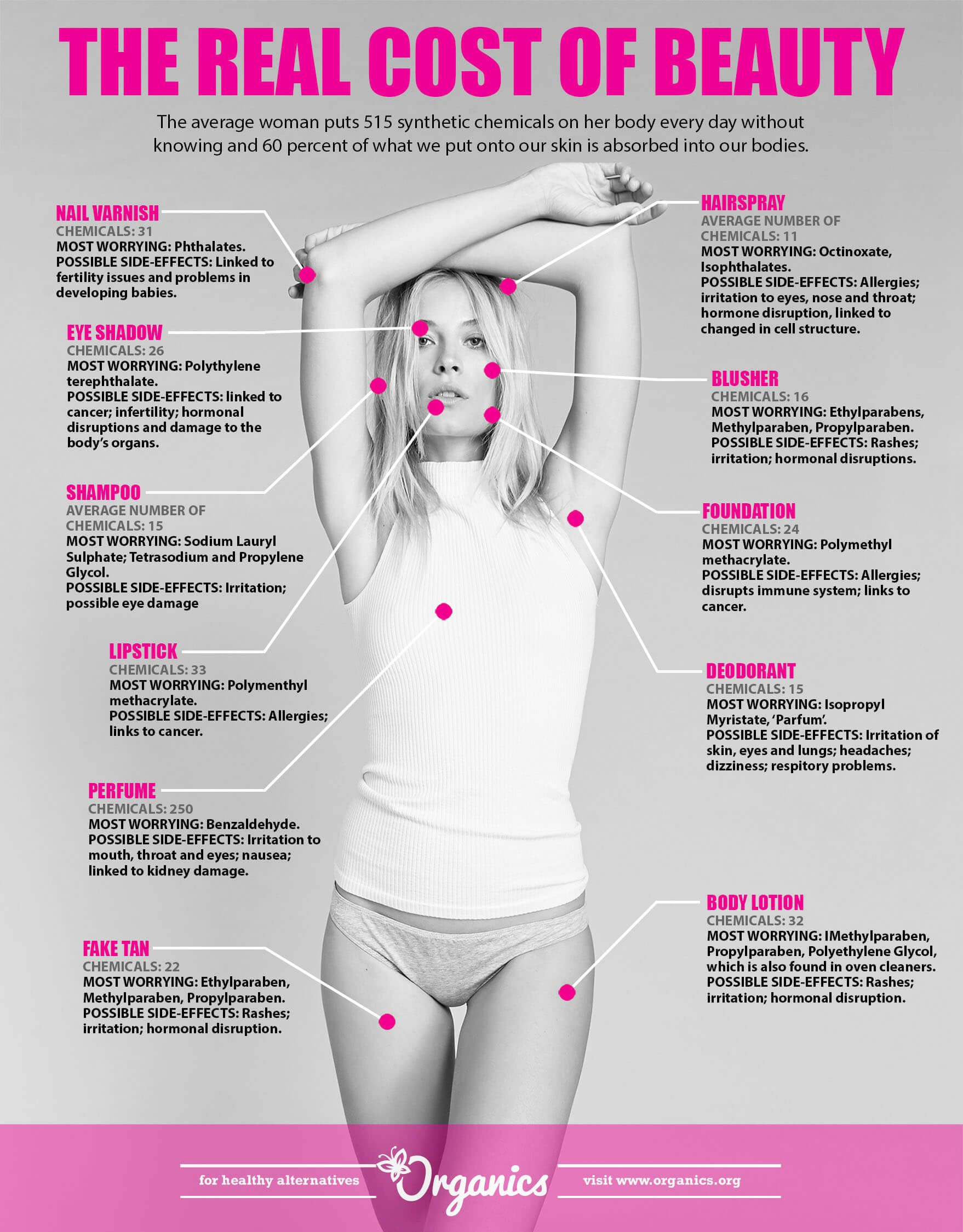 Are These Hidden Chemicals Making You Fat? - Mary Vance, NC