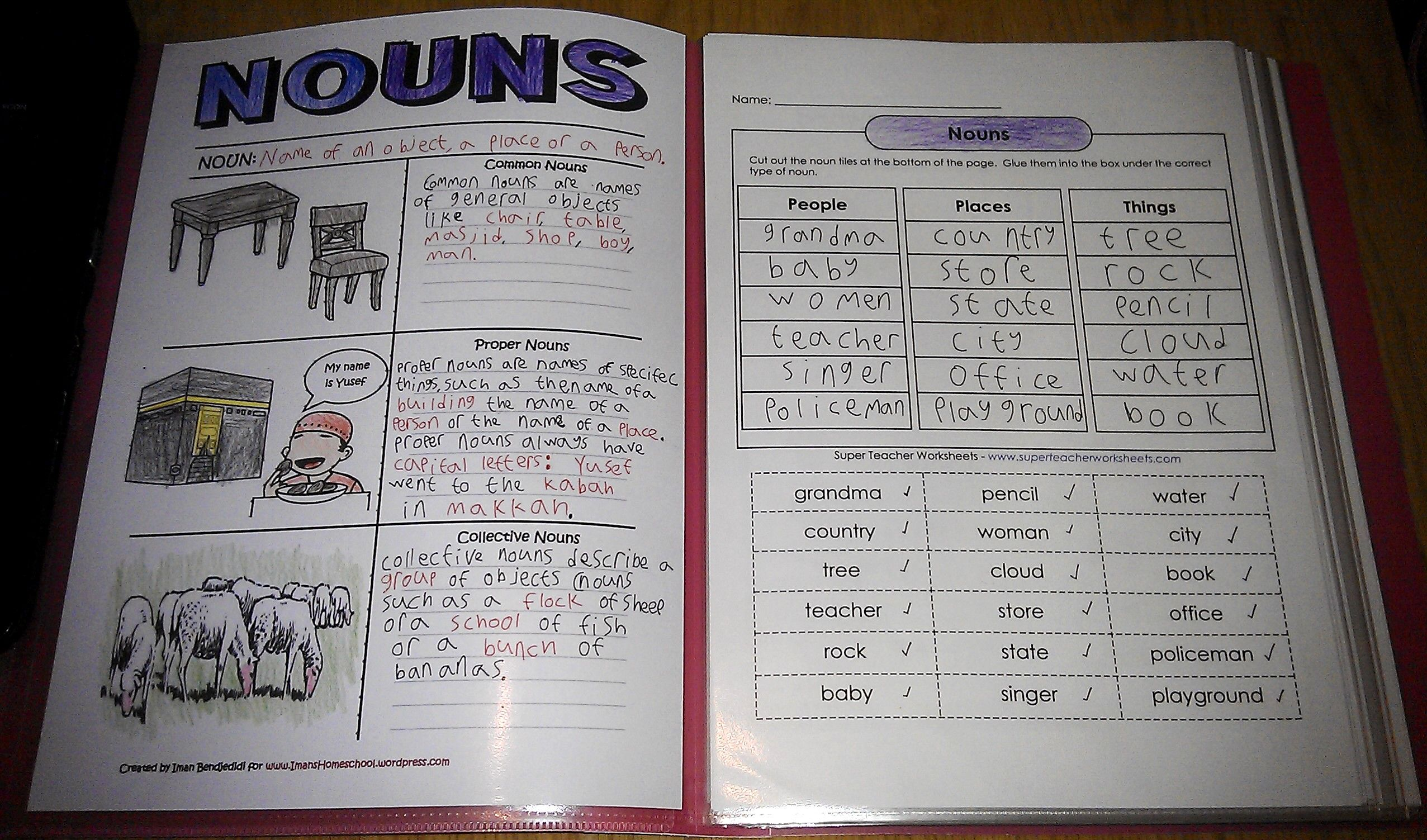 English Grammar Notebooking Pages