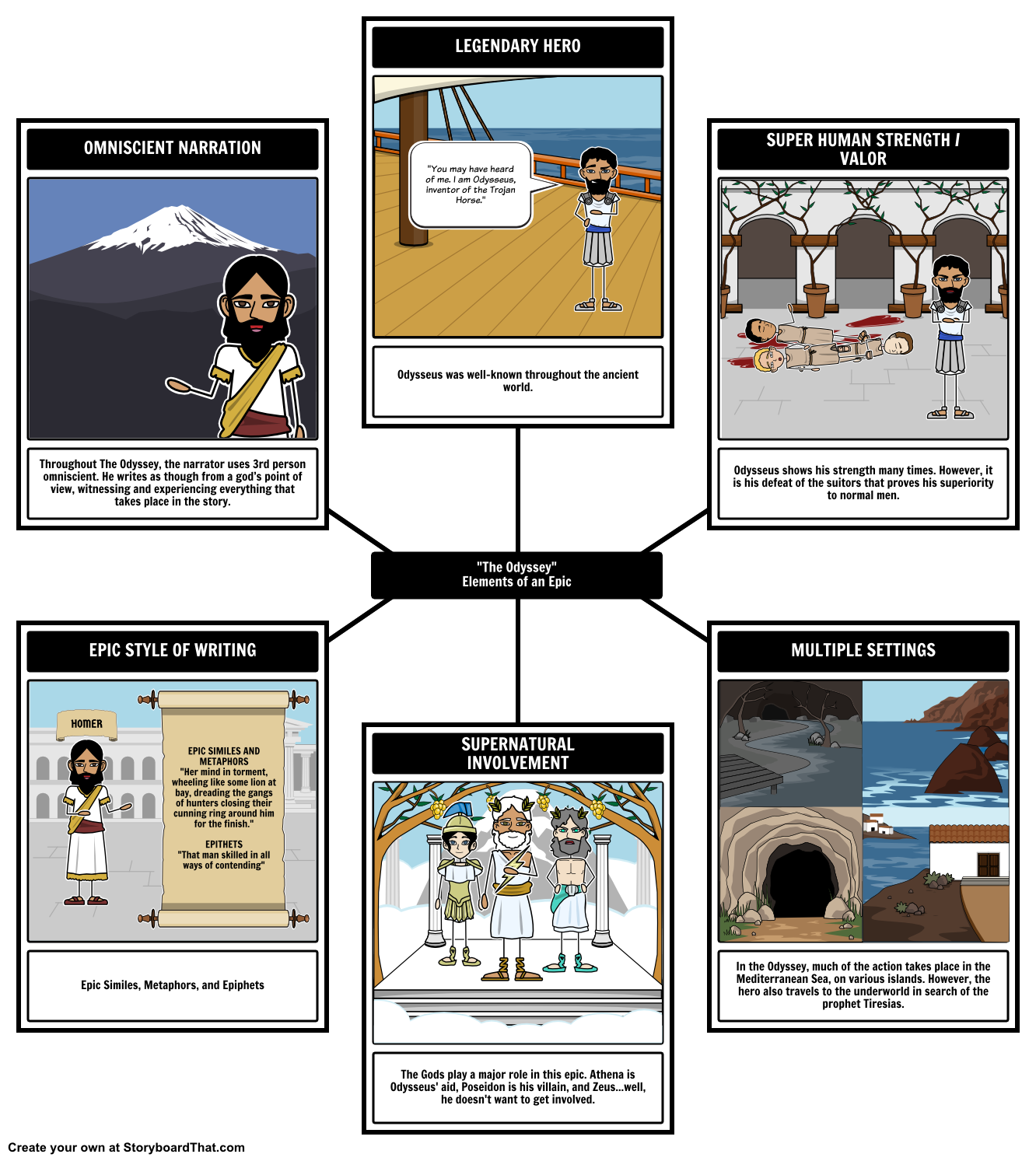 odysseus a heros journey Essays related to the hero's journey in the odyssey 1 a hero as he was, odysseus still had various such as the odyssey as a hero's journey and.