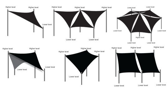Sail Shade Layout Plans Inspiration Top Middle