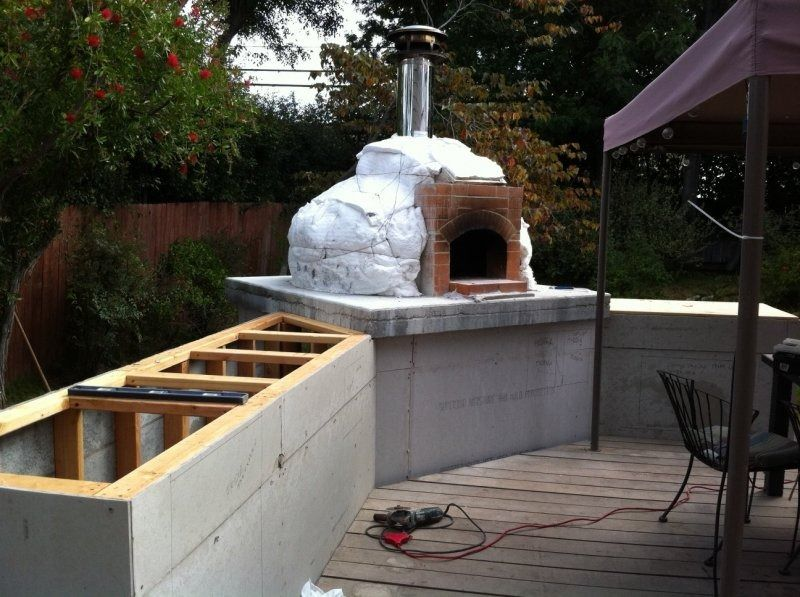 Custom Built Backyard Pizza Oven77 Backyard Backyard Pizza Oven Built In Bbq