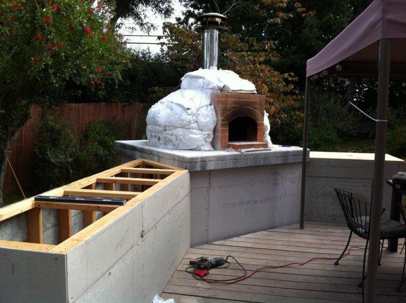 Custom Built Backyard Pizza Oven77 · Outdoor Pizza OvensBuilt ...