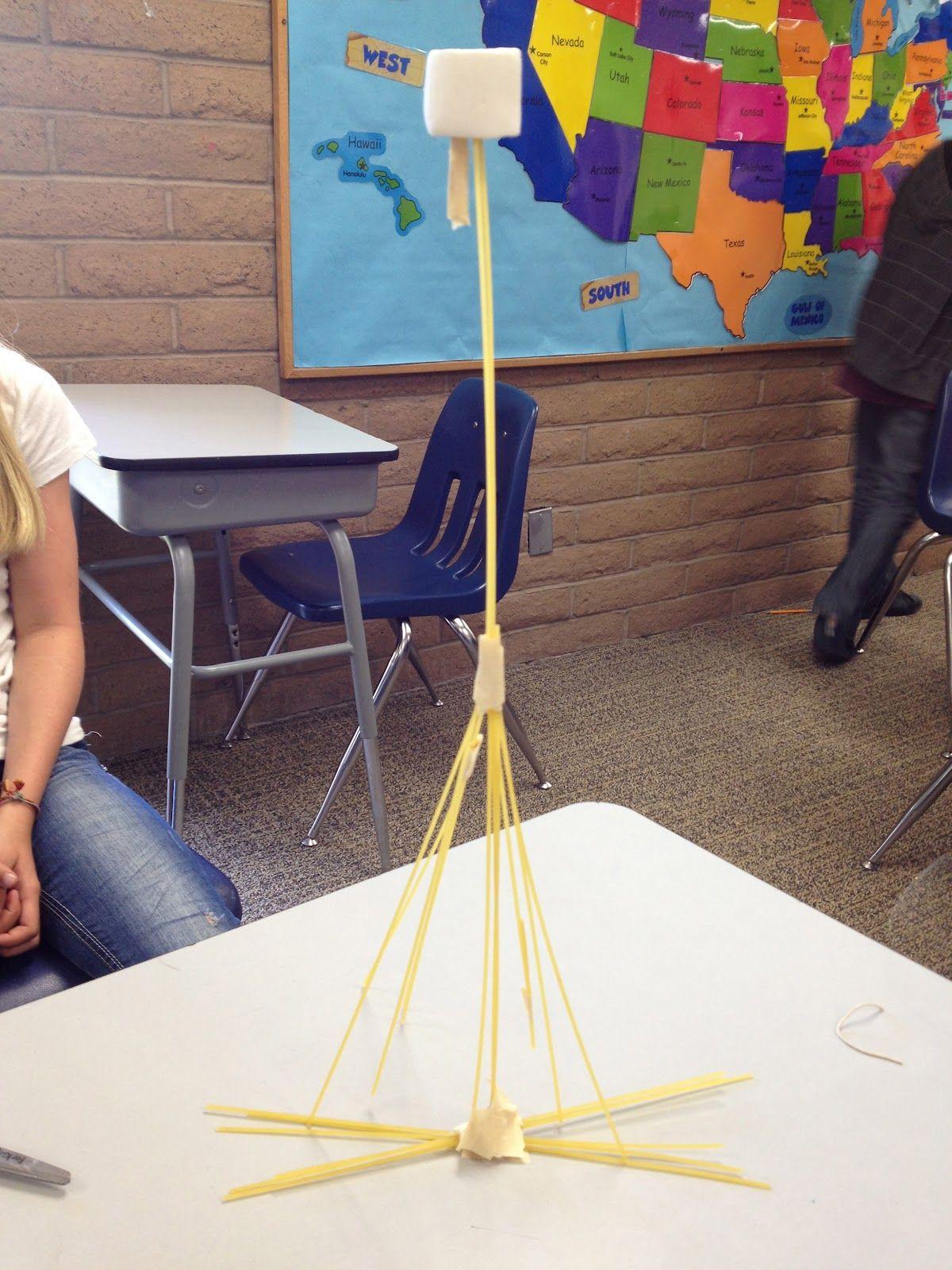 Teachkidsart Return Of The Marshmallow Challenge