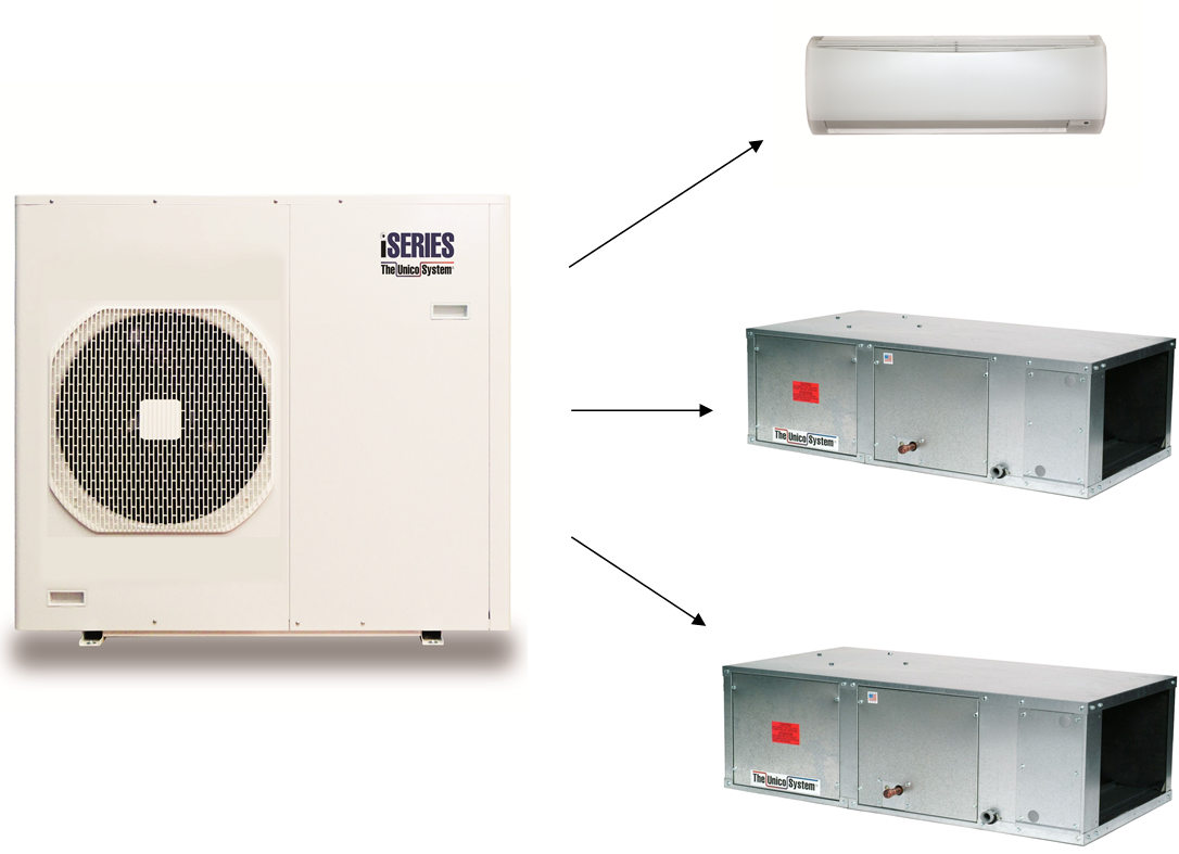 Outdoor Inverter Unit The Unico System High velocity