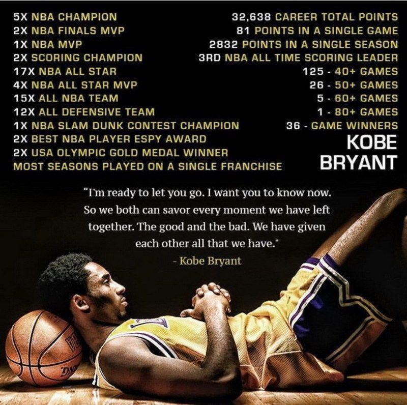 7 99 Aud 516 Kobe Bryant La Lakers Nba Mvp Basketball Last Shoot 14 X14 Poster Ebay Collectibles Nba Mvp Kobe Bryant Pictures Kobe Bryant Quotes