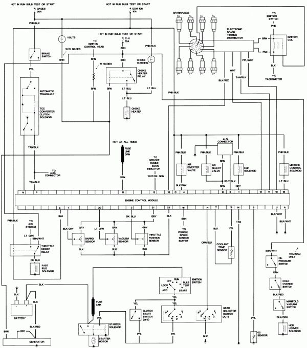 12+ 1969 Firebird Engine Wiring Diagram1969 firebird