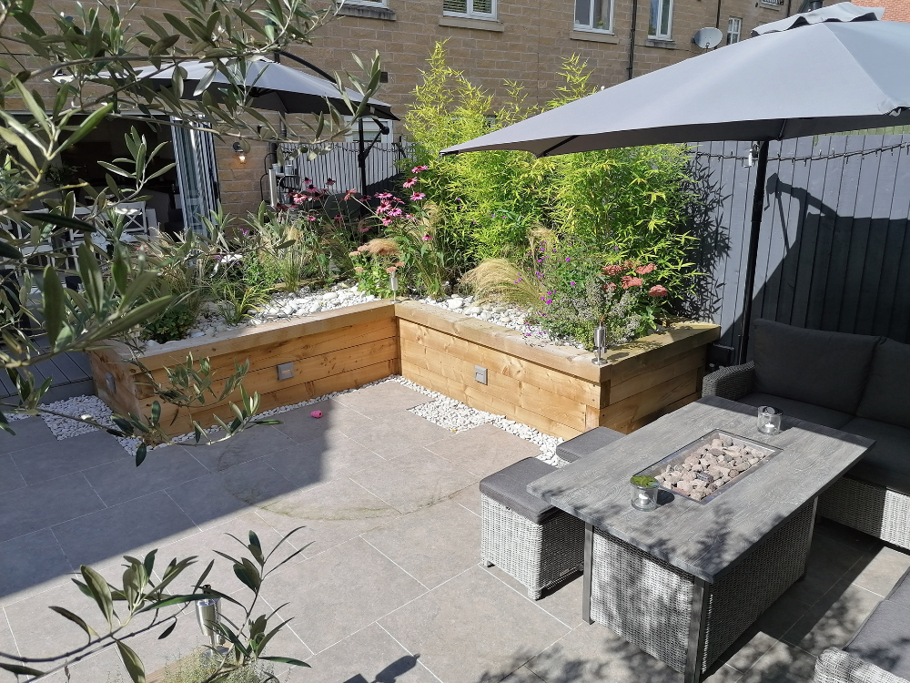 Project | Yorkshire Gardens in 2020 | Townhouse garden ...