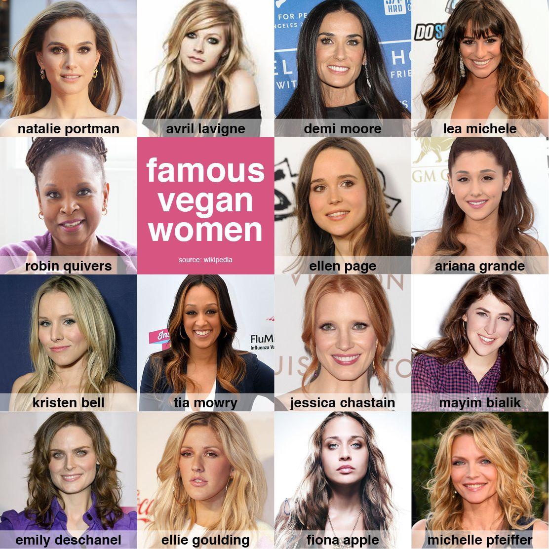 6 Celebrities Who Eat Raw, Vegan, Or Vegetarian ...