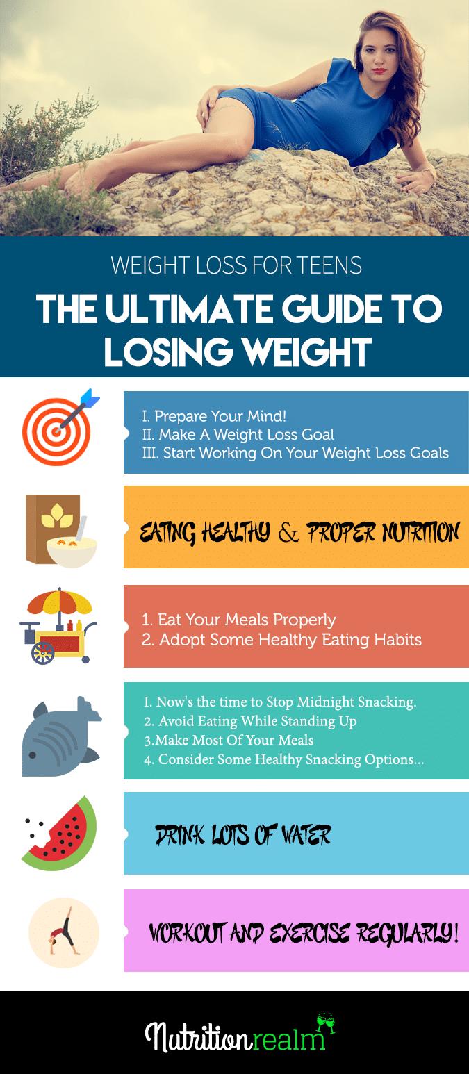 La weight loss meal plan 1