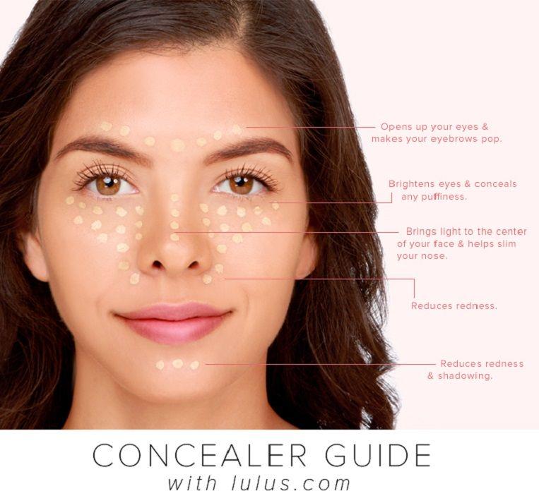 Concealer guide