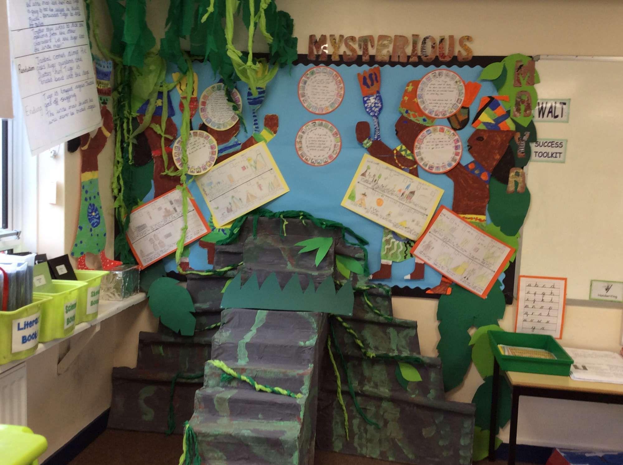 Year 4 Mysterious Maya Mayan Classroom Display History