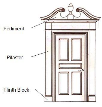 exterior door trim looking for a new home pinterest