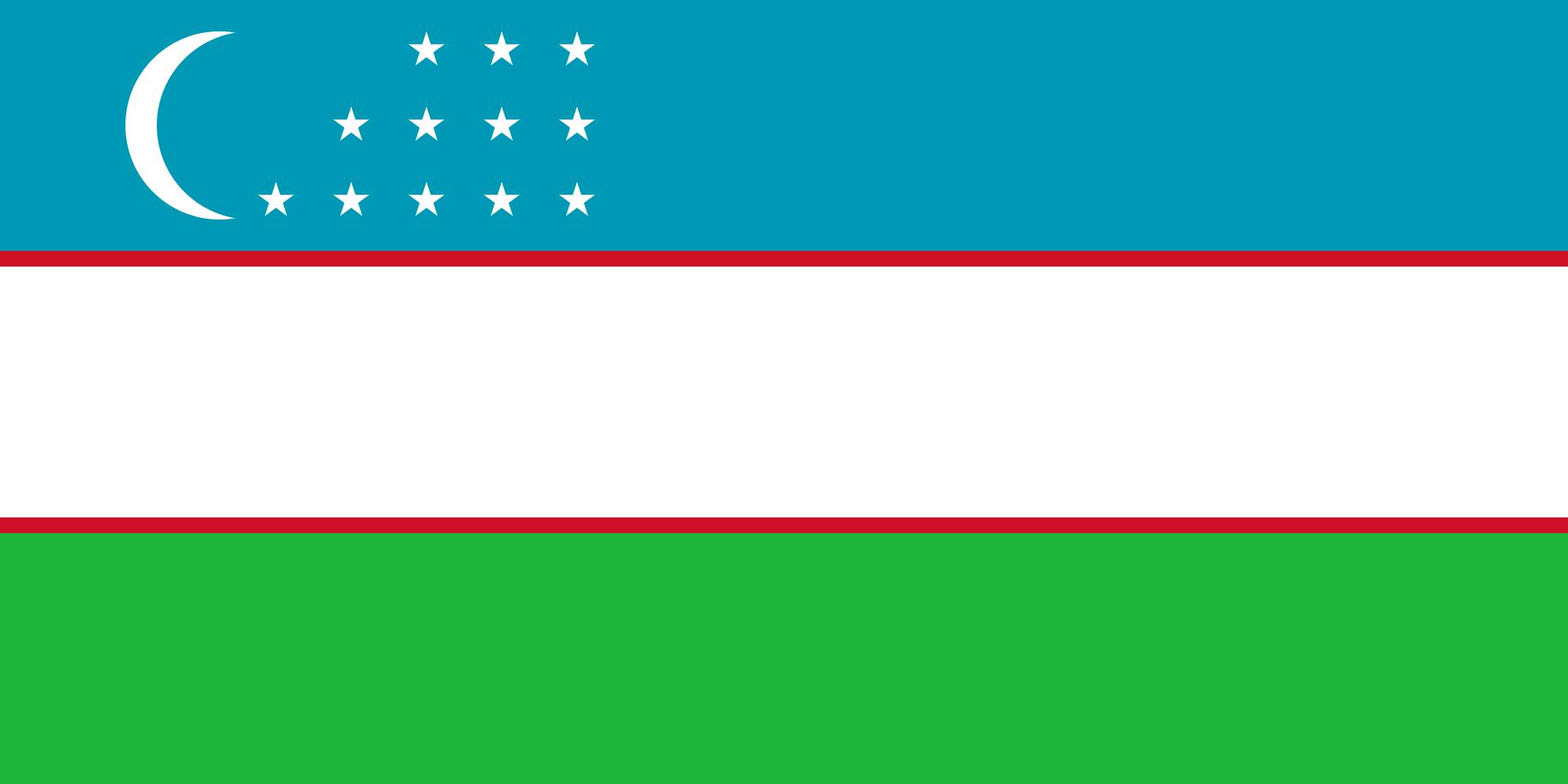 Flags Of The Turkic Peoples Banderas Del Mundo Con Nombres