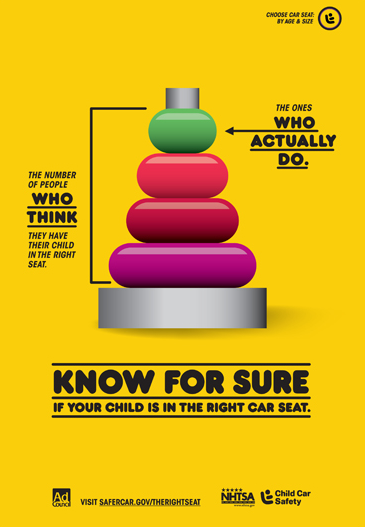 Safe Car Gov >> Know For Sure If Your Child Is In The Right Car Seat Please