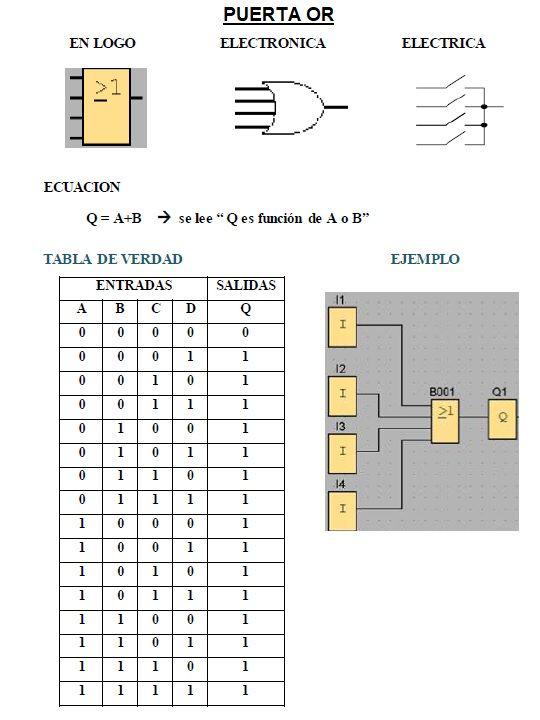 Pin en Diagrama de instalacion electrica