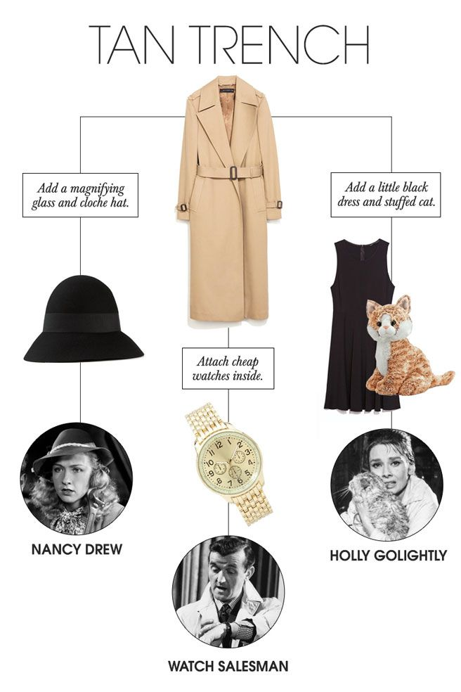 Costumes You Can Find In Your Closet