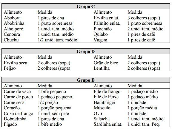 Pin En Dietas Para Definicion Y Volumen