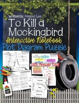 To kill a mockingbird by harper lee interactive notebook plot to kill a mockingbird by harper lee interactive notebook plot diagram puzzle includes ccuart Images