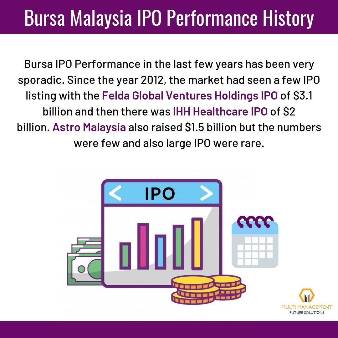 IPO Malaysia Ultimate Guideline To Invest in IPO in