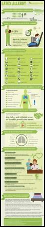 Latex Mattress Allergy Symptoms