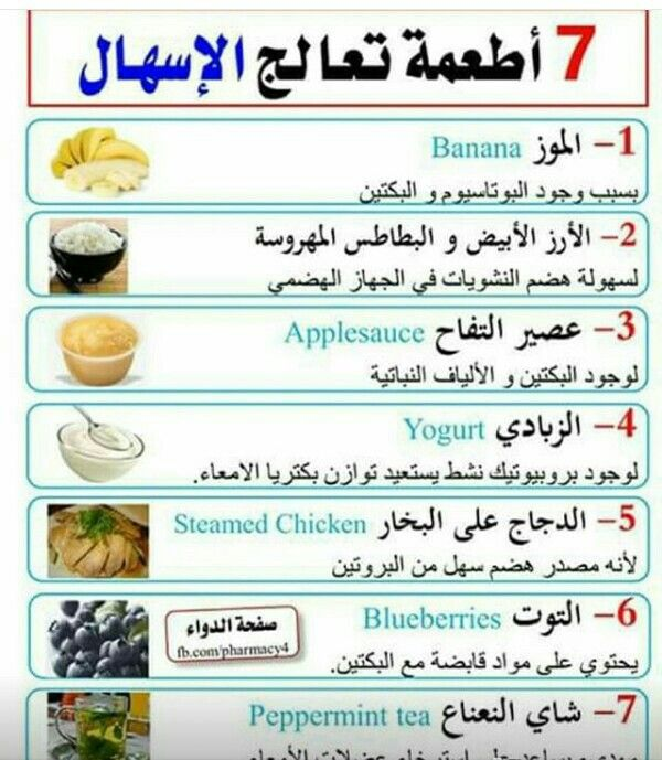 Pin By Doaa On Some Foods Benefits Health Facts Food Health And Nutrition Health Food