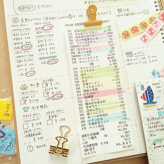 Yuikake 0831 家計簿 今日は買い物しなかったので 昨日の出費