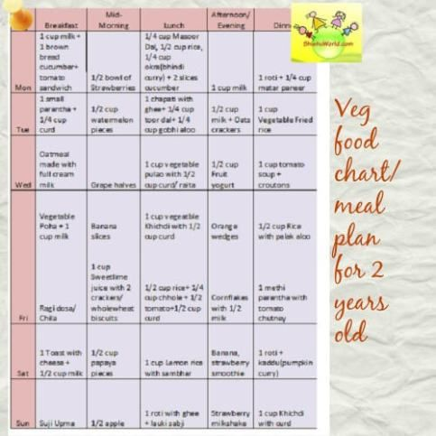 Vegetarian food chart meal plan for 2 year old 18 24 month toddler 2 years old toddler food chart veg forumfinder Images