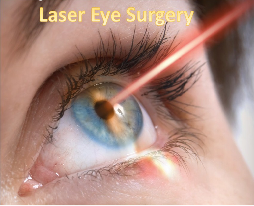 Laser Eye Surgery Is The Latest Most Advanced And Safest Procedure Known To The World Laser Eye Surgery Cost Laser Treatment For Eyes Laser Vision Correction