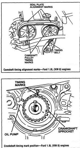 Como colocar en tiempo ford laser 1.8 año 98 sincrónico