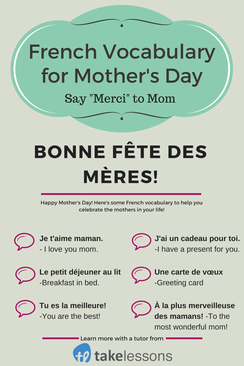 Bonne Fte Des Mres French Vocabulary For Mothers Day Learning
